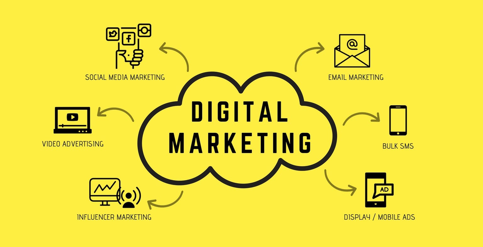 Digital Marketing Companies In South Africa: What Are The Services They Offer